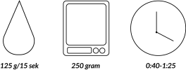 Ikoner v60 bryggeguide fase2